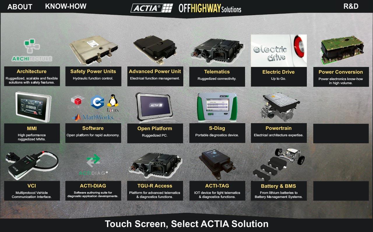 ACTIA Corp. (Interactive Kiosk Display)
